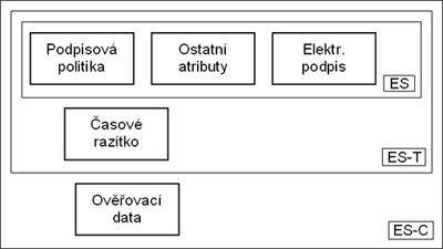 Algoritmus datování online